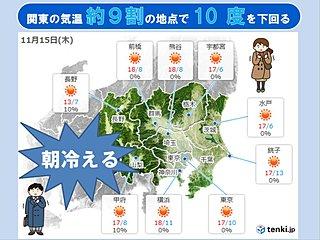 あす朝 関東はこの時期らしい冷え込みに