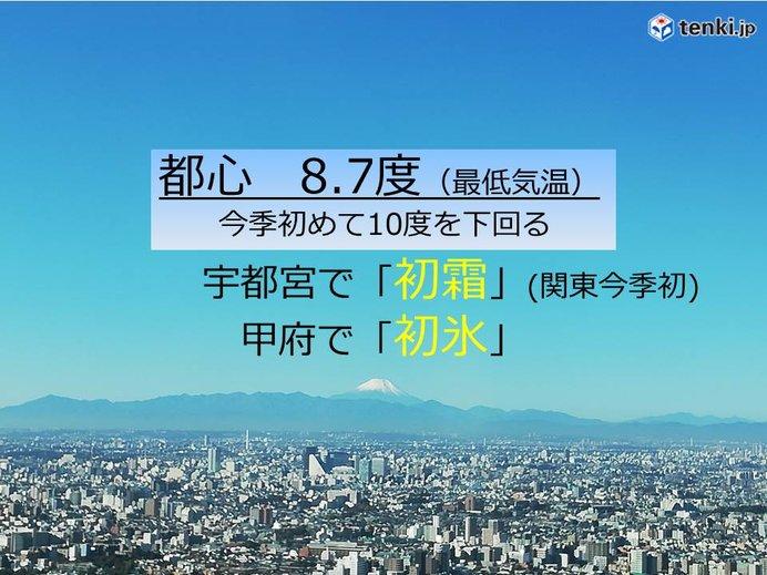 関東甲信 今季最も冷える 初霜・初氷も