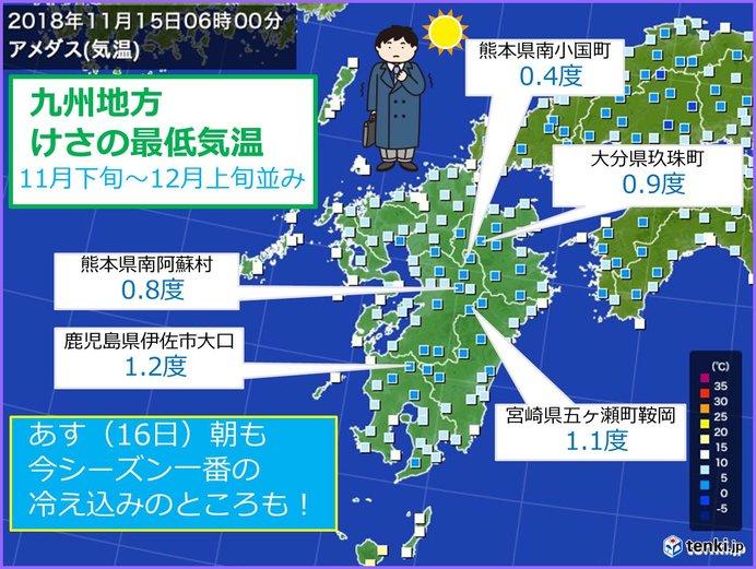 今シーズン一番の冷え込み 九州
