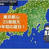 東京都心で25度超え 今年初の夏日!
