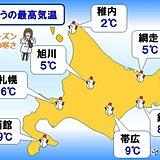 北海道 日中も1ケタ!今季一番の寒さに