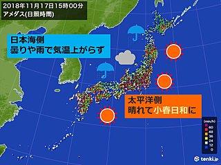 関東から九州 日差したっぷりで小春日和に