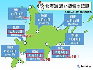 北海道 遅い初雪記録続出か?