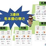 3連休 今季一番の寒さに 北日本は積雪も