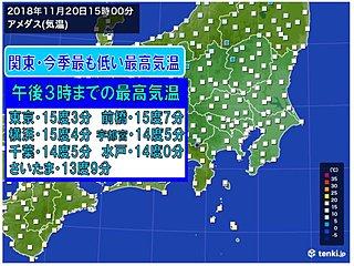冷える関東 初冠雪続々