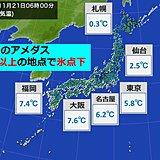 けさ 今季一の冷え込み 本州でも初雪