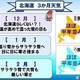 北海道12~2月 前半と後半で雪が?!