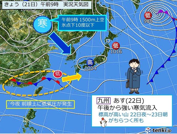 あす(22日) 師走並みの寒さへ 九州