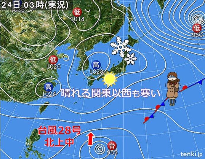 今日も全国寒い 北は雪 南には台風28号