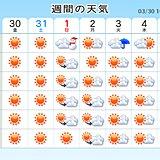 週間天気 4月はじめは再び夏日に