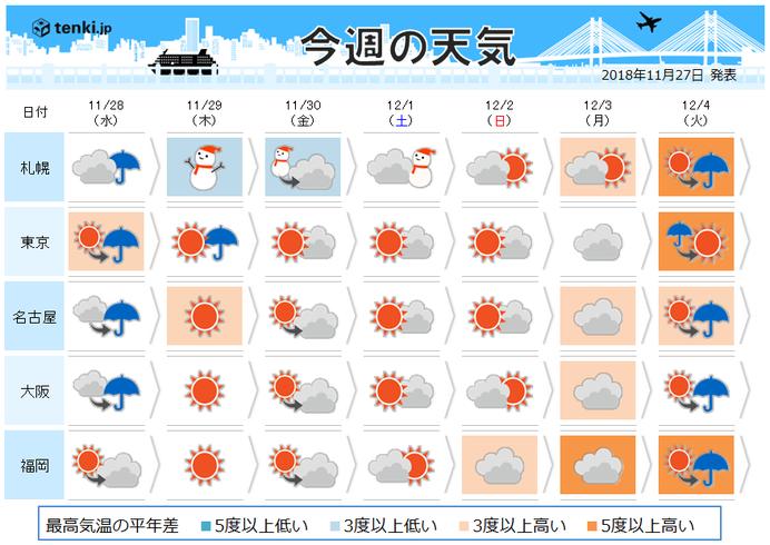 東京 天気 東京 東京地方(東京)の天気