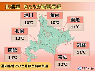 北海道 季節外れの高温に