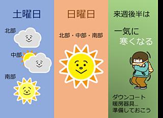 近畿地方 週末の天気は