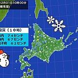北海道 連日大雪!今日はどこで?