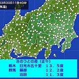 関東 昨日より10度ダウン 北風冷たく