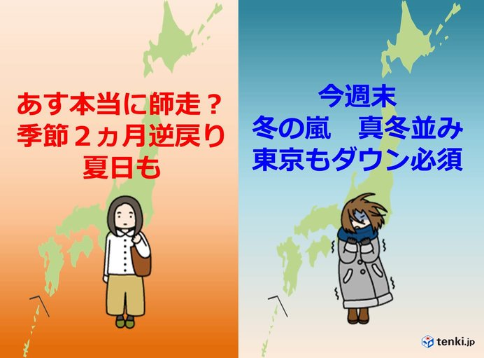 あす師走に夏日か 週末は冬の嵐...