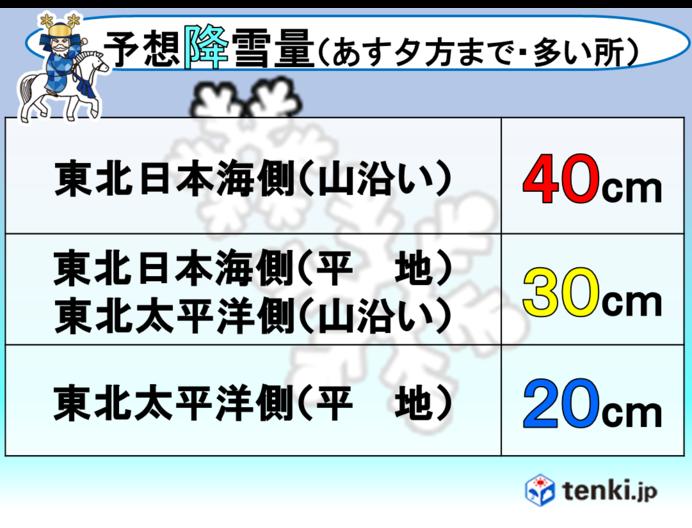 影響長引く初寒波 北日本では大雪注意!