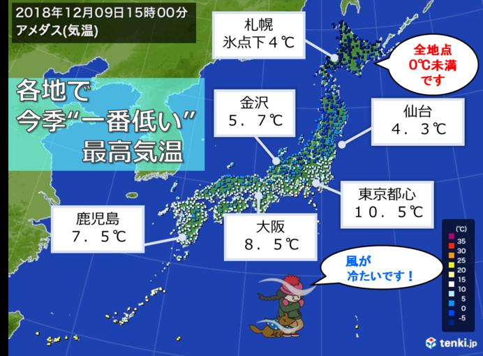 全国で今季一の寒さ続出!(日直予...