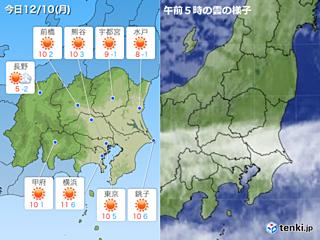 10日 関東 真冬の冷たい空気にすっぽり