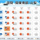 関東の週間 15度くらいまで上昇する日も