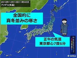正午 東京都心10度以下 広く真冬並み