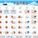 週間 週末厳しい寒さ 関東で水道凍結も?