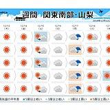 関東の週間 金曜は風冷え、土曜は底冷え