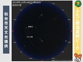 ふたご座流星群今夜から 見頃はいつ?東北