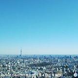 関東 冬晴れ カラカラ 北風ビュー