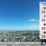 関東カラリ 都心湿度20%台は今季初