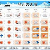 週間 北日本荒天のち寒さ和らぐ