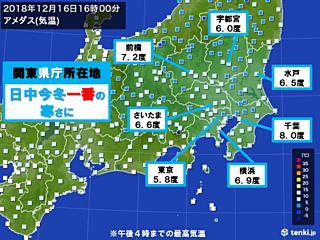 昼間もブルブルの関東 今冬一番の寒さ続出