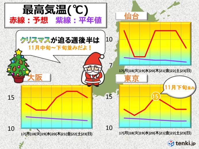 サンタも苦笑い?クリスマスに向け気温上昇