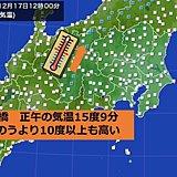 関東 正午に15度超の所も