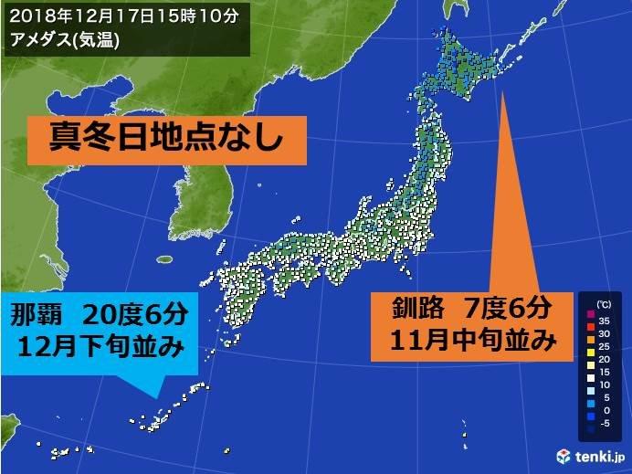 真冬日地点ゼロ 12日ぶり でも沖縄は
