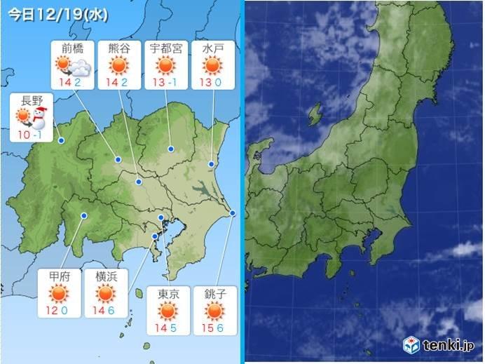 19日 関東 平野は冬晴れ 山は雪