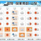 週間予報 関東 3連休にかけて暖かに