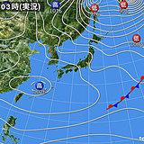 19日 太平洋側は日差し暖か 北は猛吹雪