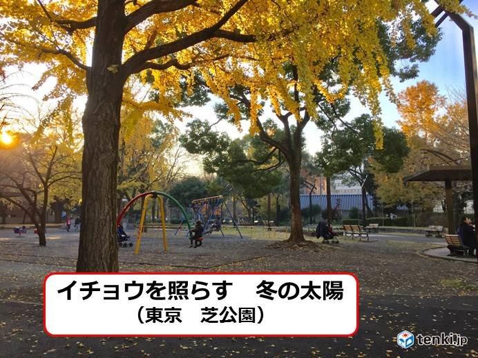東京 きょうも冬晴れが続く