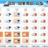関東の週間 クリスマスから寒くなる
