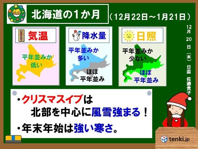北海道の1か月 年末年始は防寒対策を