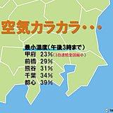 関東甲信空気カラカラ 3日連続全国1位も
