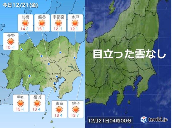 21日の関東 今年最後の穏やかな...