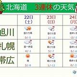 北海道 クリスマスイブは荒れるおそれ