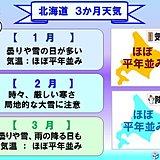 北海道1~3月 時々、厳しい寒さや大雪
