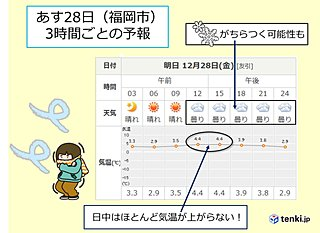 雪が降るような厳しい寒さ 九州