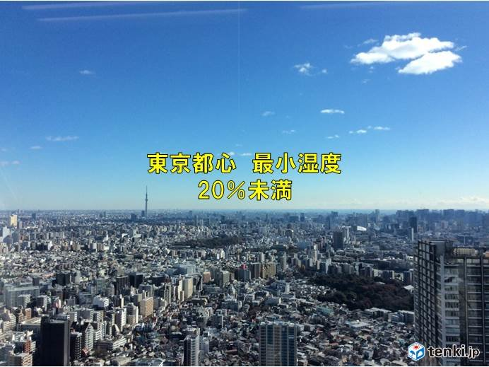 東京都心 湿度20 未満 8か月ぶり 日直予報士 2018年12月29日 日本気象