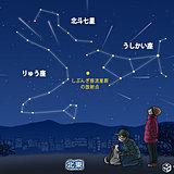 しぶんぎ座流星群 今夜見ごろ 見える所は
