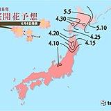 寒の戻り 記録的桜前線どうなる?