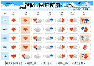 関東の週間 連休中に雪や雨か